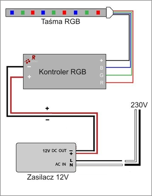 Schemat podłączenia taśmy LED RGB